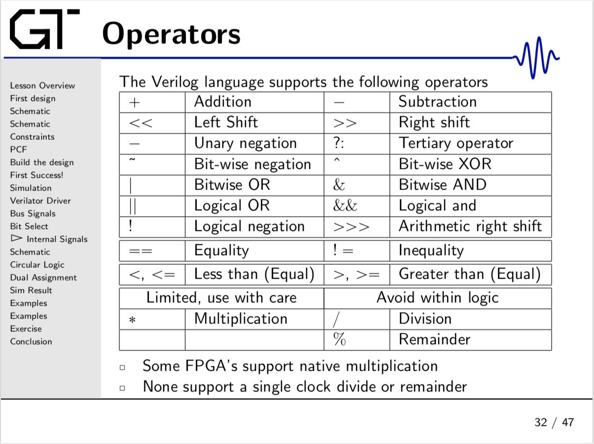 Operators%20GT%20lsn-01%20pg32